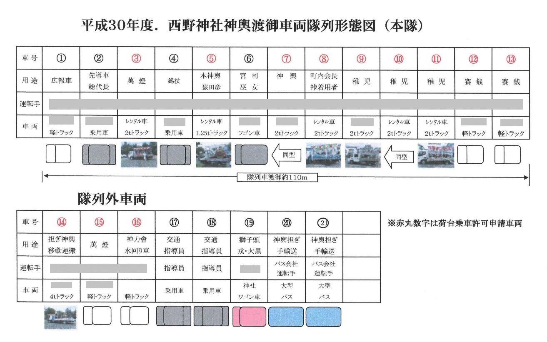 平成30年 神輿渡御 車両隊列形態図(本隊)
